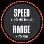 speed range